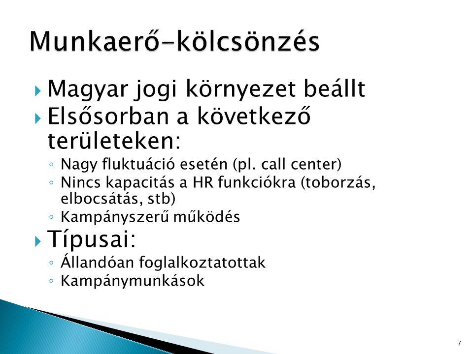 Munkaerő-kölcsönzés Magyar jogi környezet beállt
