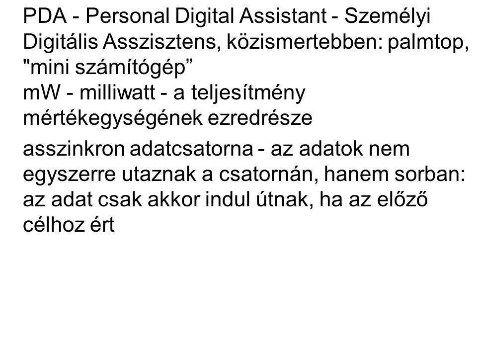 PDA - Personal Digital Assistant - Személyi Digitális Asszisztens, közismertebben: palmtop, mini számítógép mW - milliwatt - a teljesítmény mértékegységének ezredrésze