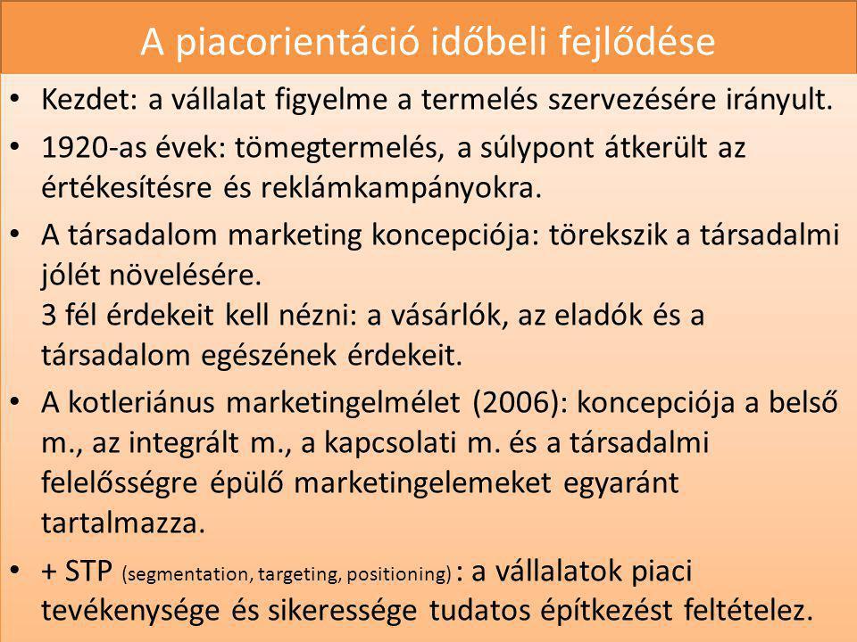 A piacorientáció időbeli fejlődése