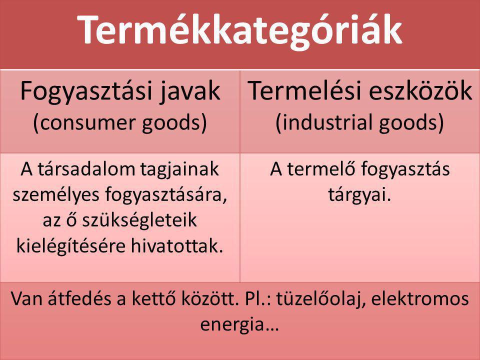 Termékkategóriák Fogyasztási javak Termelési eszközök (consumer goods)