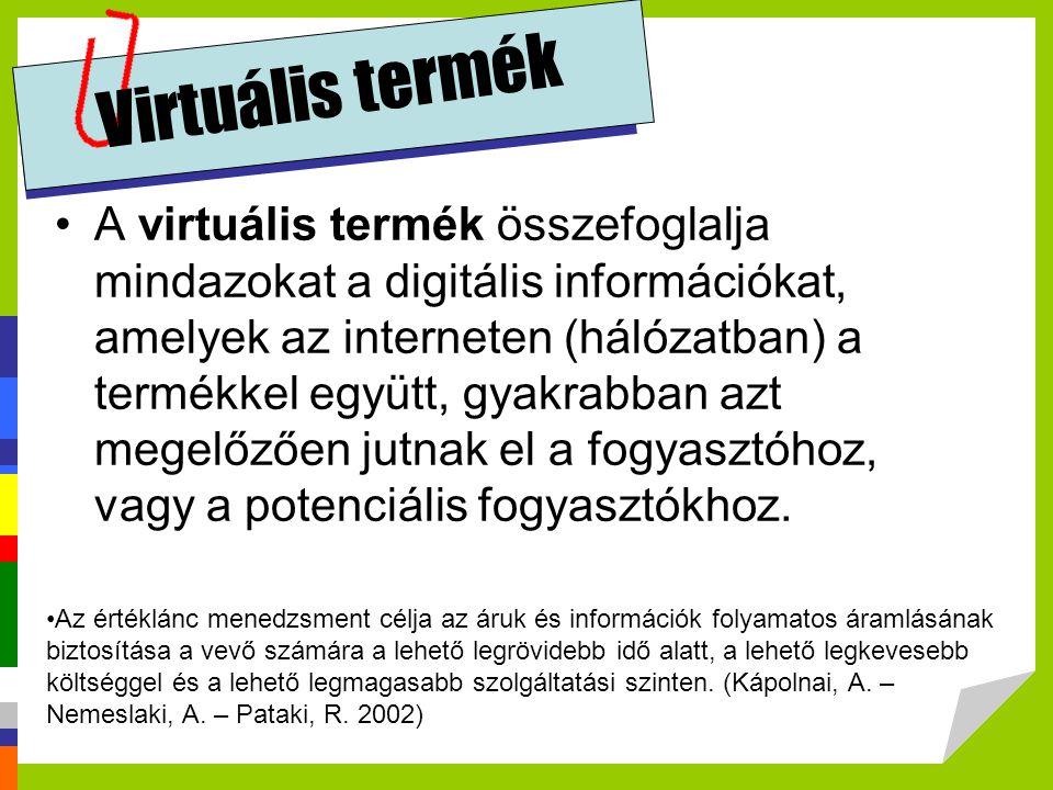 Virtuális termék