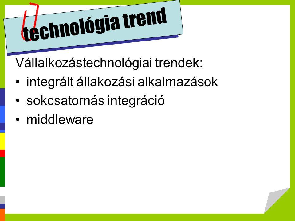 technológia trend Vállalkozástechnológiai trendek: