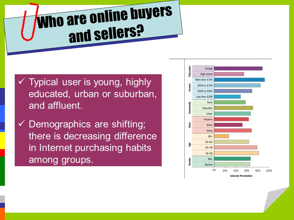 Who are online buyers and sellers