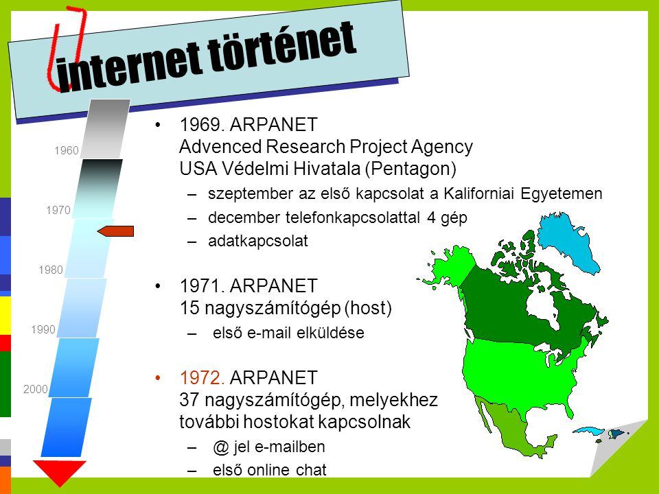internet történet 1960. 1970. 1980. 1990. 2000. 1969. ARPANET Advenced Research Project Agency USA Védelmi Hivatala (Pentagon)