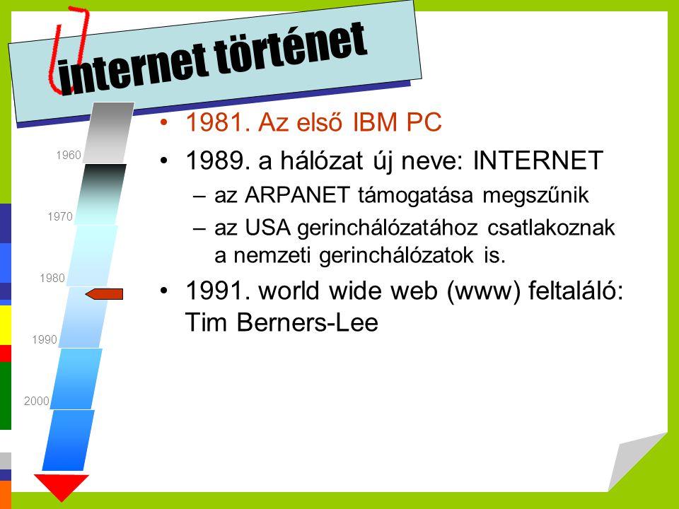 internet történet 1981. Az első IBM PC