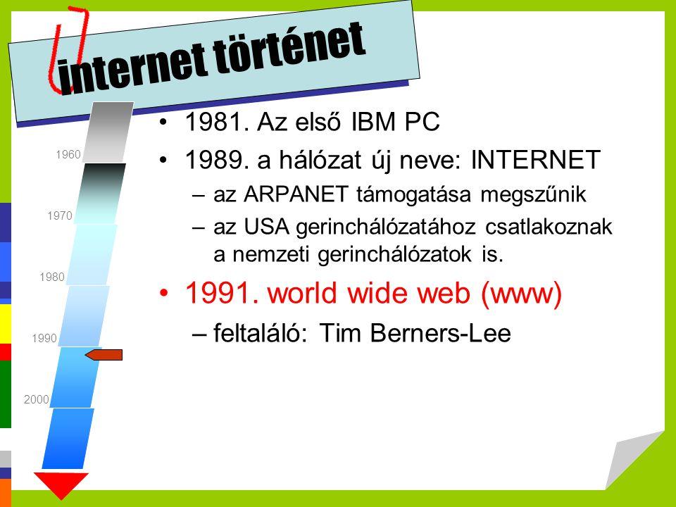 internet történet 1991. world wide web (www) 1981. Az első IBM PC