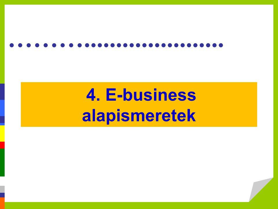 4. E-business alapismeretek