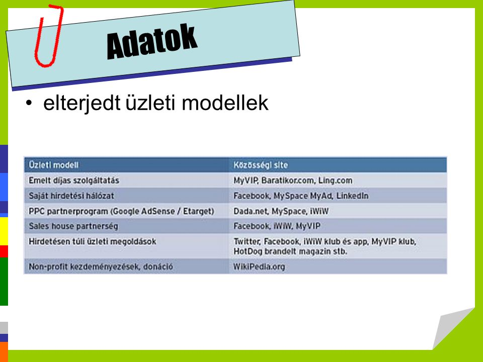 Adatok elterjedt üzleti modellek http://vecseilaszlo.blog.hu/page/56