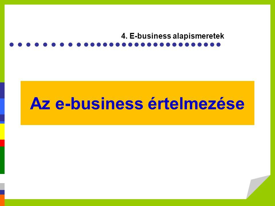 Az e-business értelmezése
