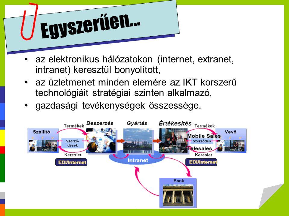 Egyszerűen... az elektronikus hálózatokon (internet, extranet, intranet) keresztül bonyolított,