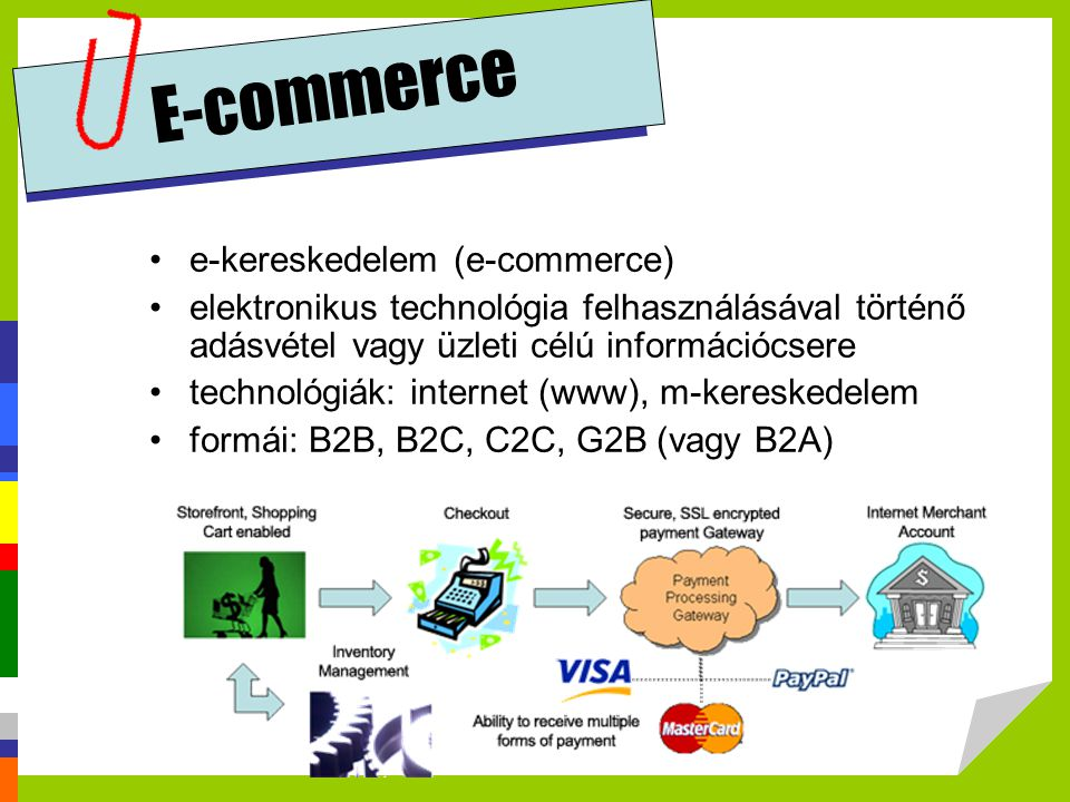 E-commerce e-kereskedelem (e-commerce)