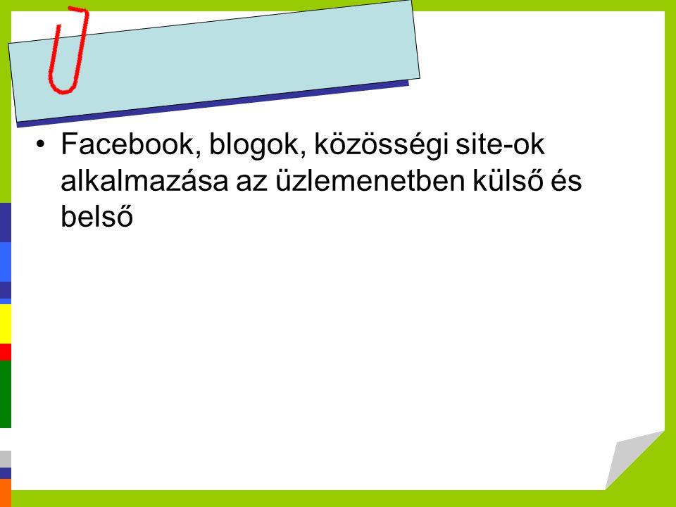 Facebook, blogok, közösségi site-ok alkalmazása az üzlemenetben külső és belső