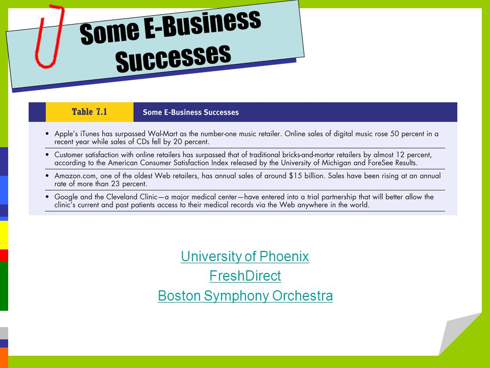 Some E-Business Successes