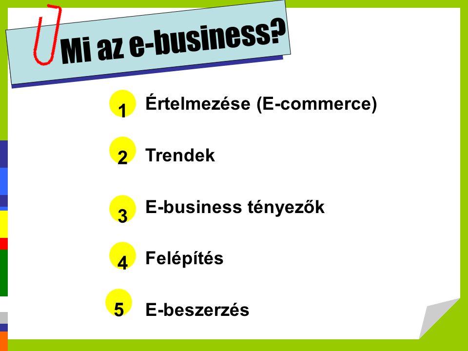 Mi az e-business 1 2 3 4 5 Értelmezése (E-commerce) Trendek