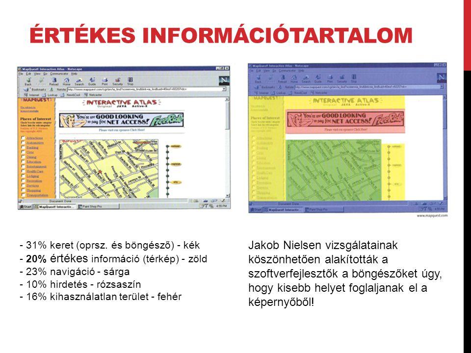 Értékes Információtartalom
