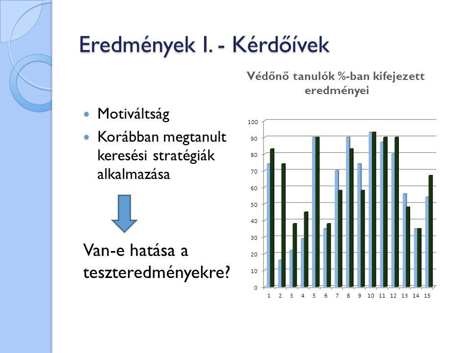Eredmények I. - Kérdőívek