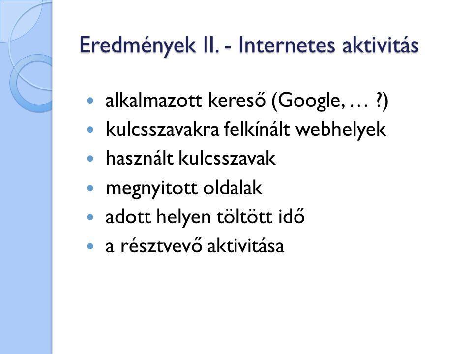 Eredmények II. - Internetes aktivitás