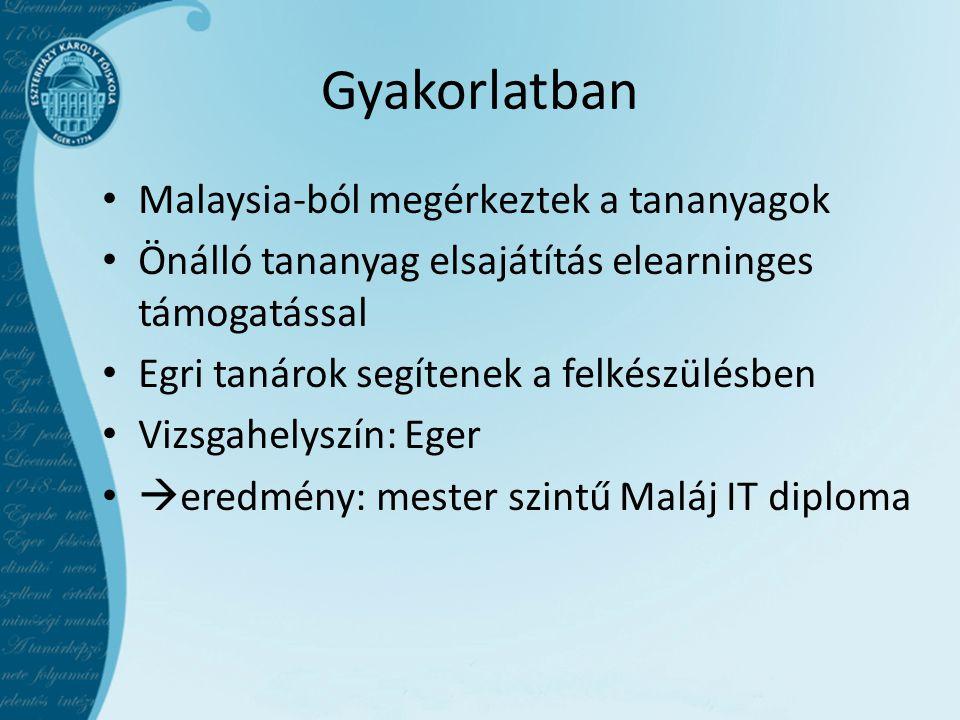 Gyakorlatban Malaysia-ból megérkeztek a tananyagok
