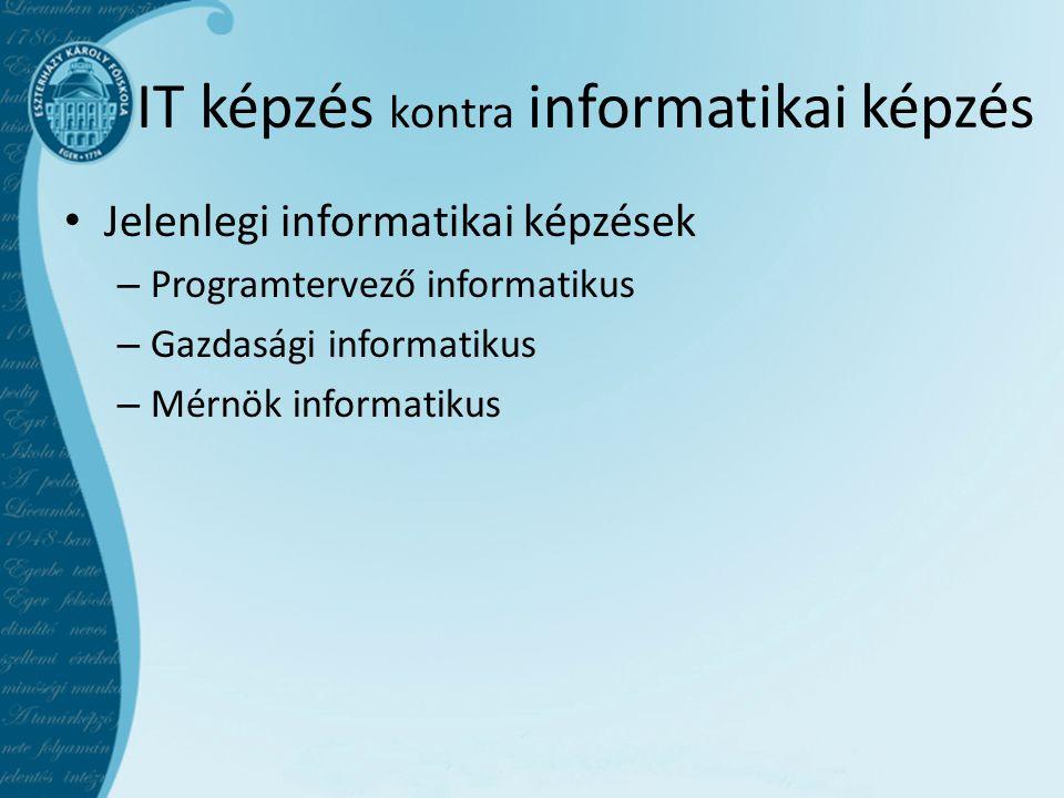 IT képzés kontra informatikai képzés