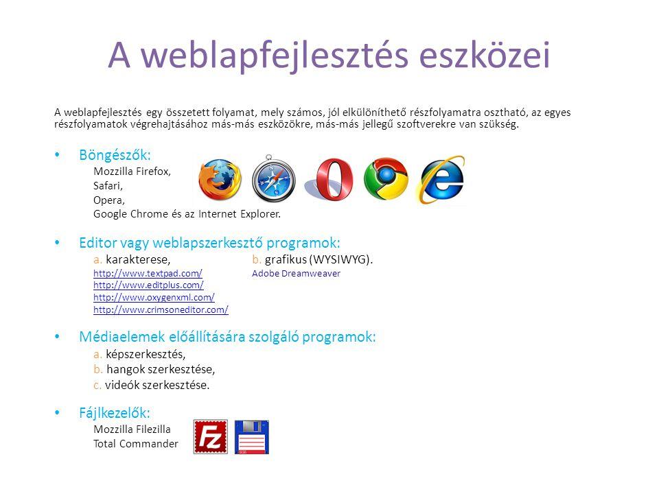 A weblapfejlesztés eszközei