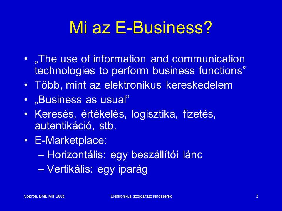 Elektronikus szolgáltató rendszerek