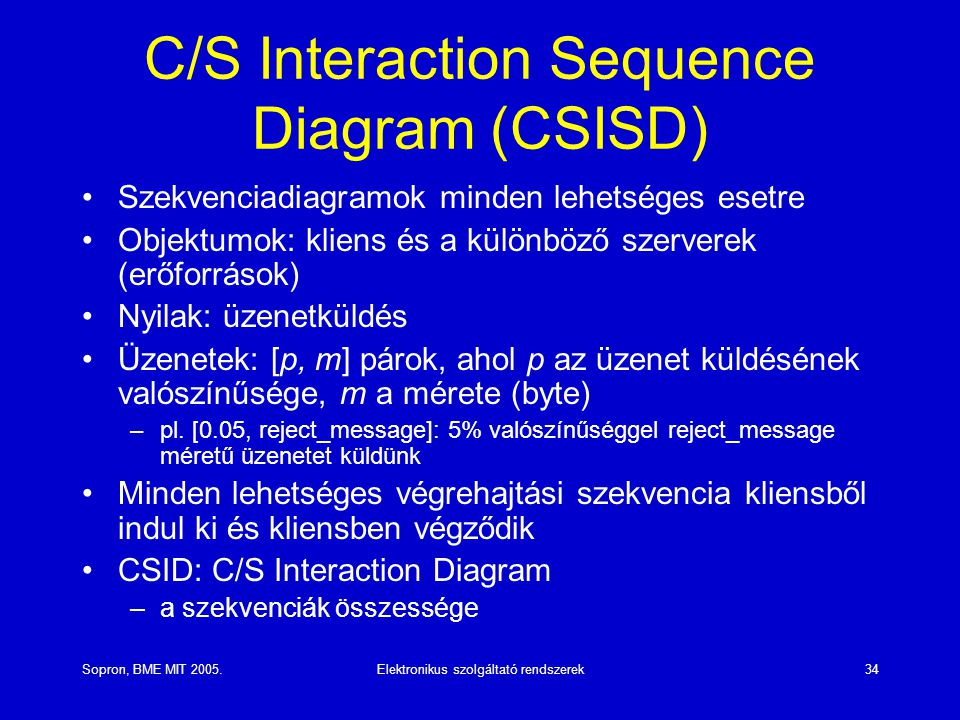 C/S Interaction Sequence Diagram (CSISD)