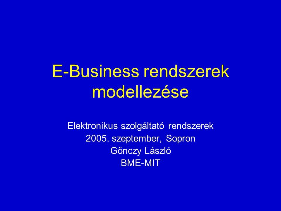 E-Business rendszerek modellezése
