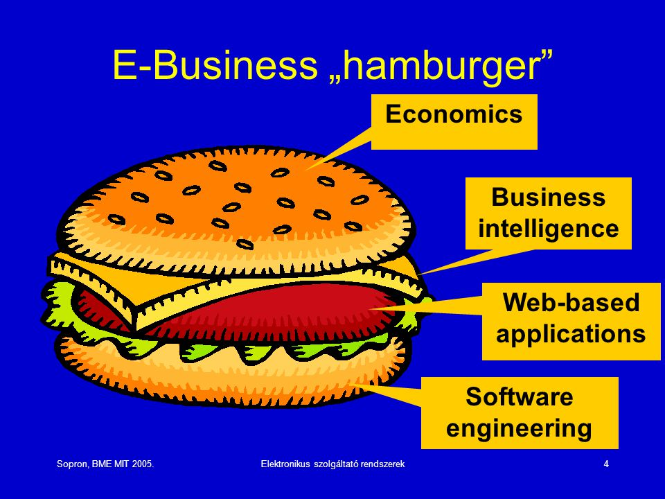 "E-Business ""hamburger"