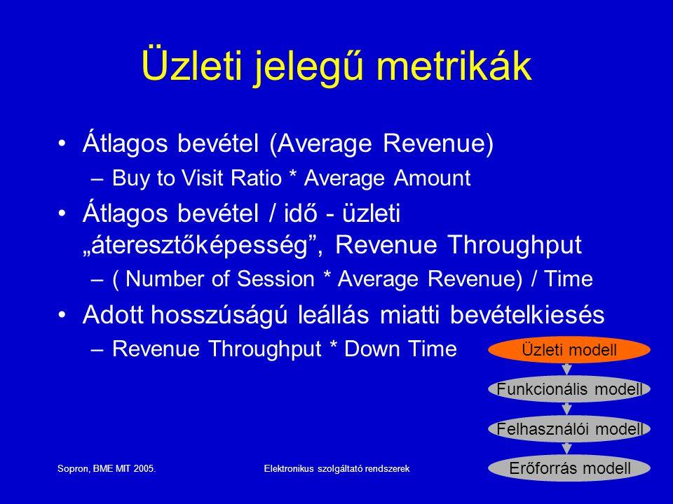 Üzleti jelegű metrikák