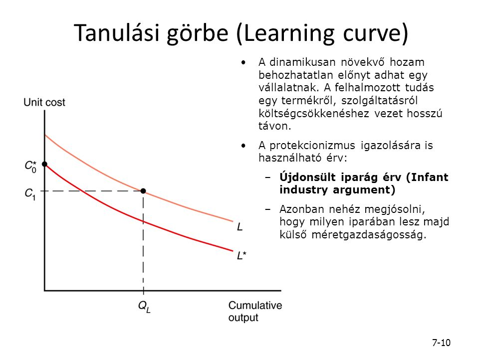 Tanulási görbe (Learning curve)