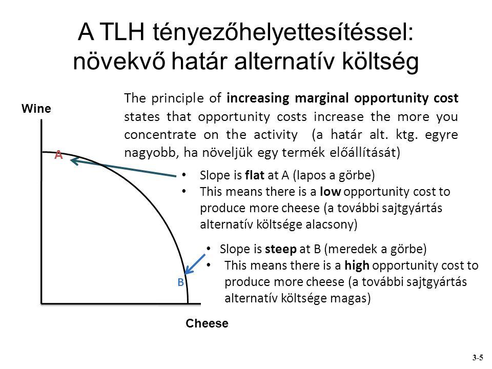 A TLH tényezőhelyettesítéssel: növekvő határ alternatív költség