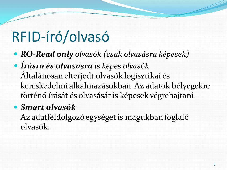 RFID-író/olvasó RO-Read only olvasók (csak olvasásra képesek)