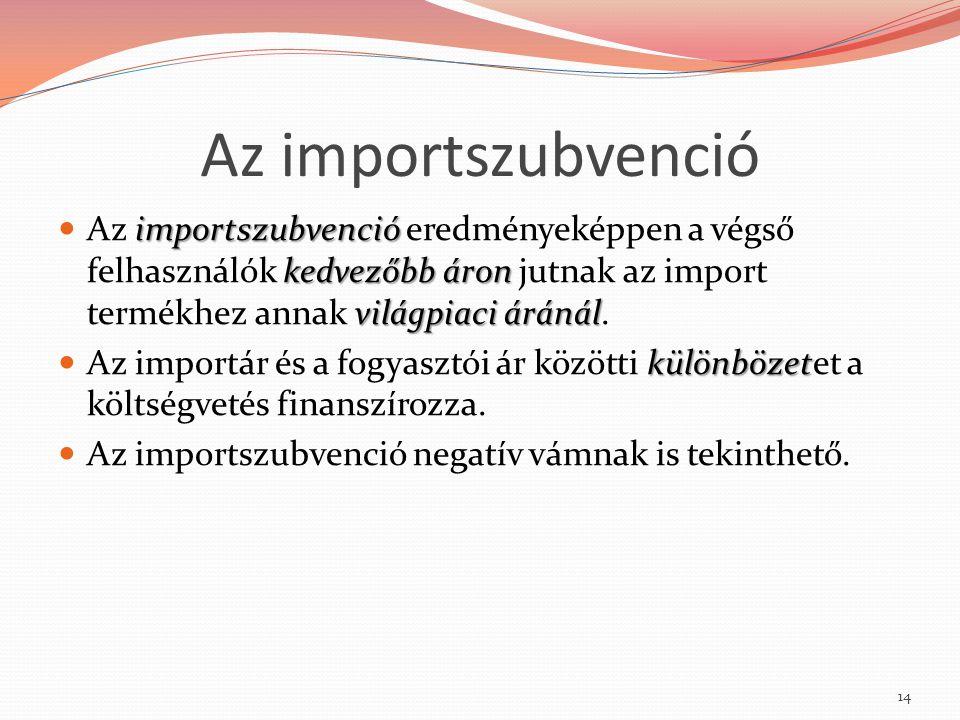 Az importszubvenció Az importszubvenció eredményeképpen a végső felhasználók kedvezőbb áron jutnak az import termékhez annak világpiaci áránál.