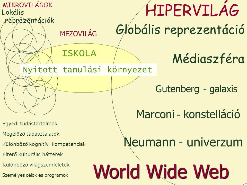 World Wide Web HIPERVILÁG Globális reprezentáció Médiaszféra