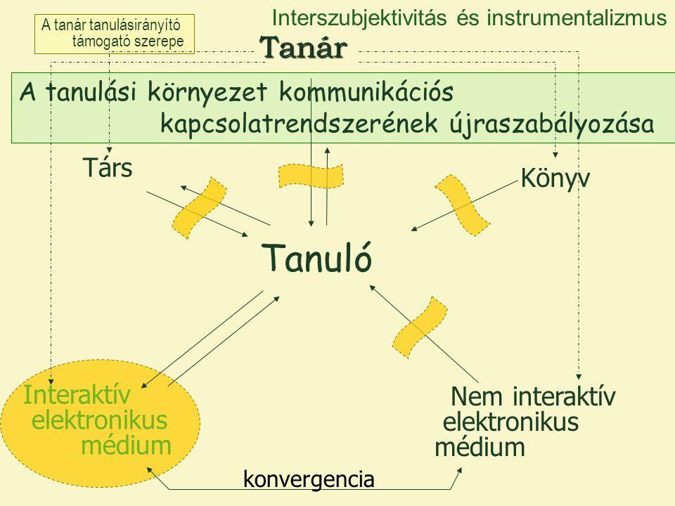 Interszubjektivitás és instrumentalizmus
