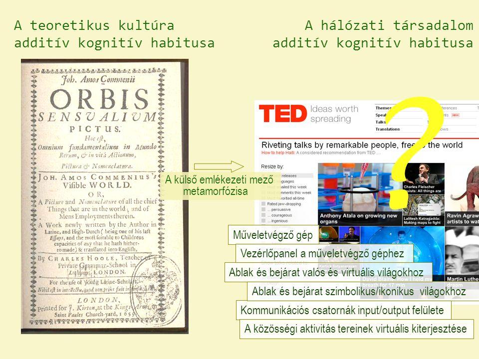 A teoretikus kultúra additív kognitív habitusa