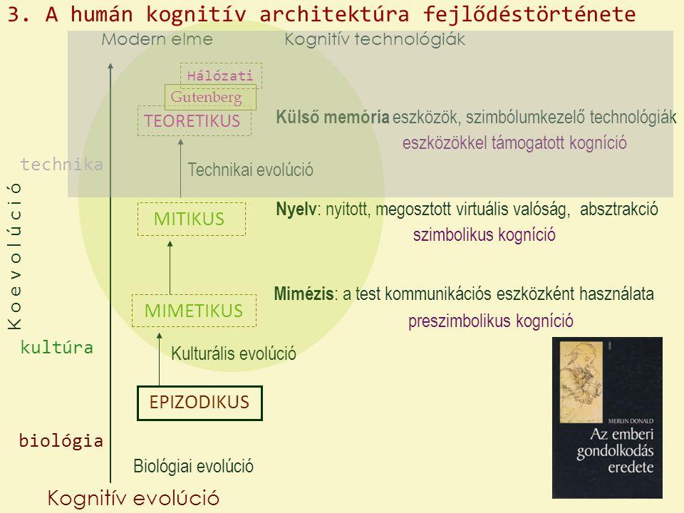 3. A humán kognitív architektúra fejlődéstörténete