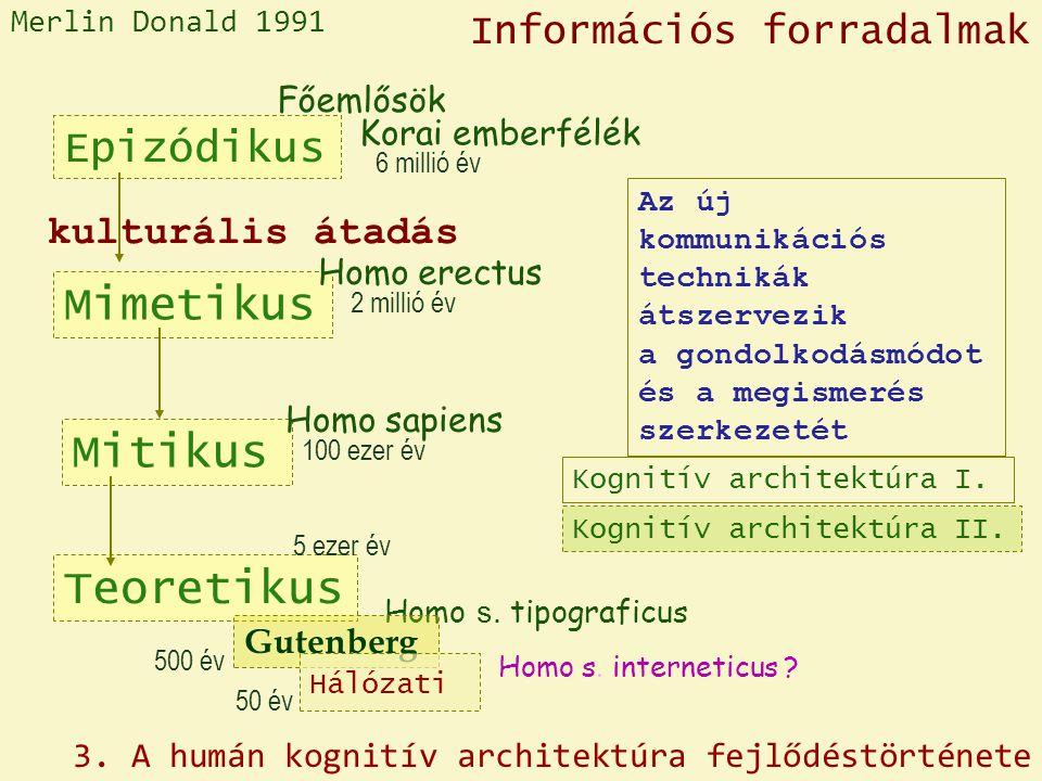 Mimetikus Mitikus Teoretikus Epizódikus Információs forradalmak