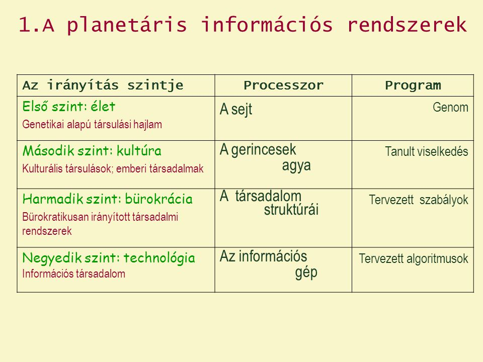 1.A planetáris információs rendszerek