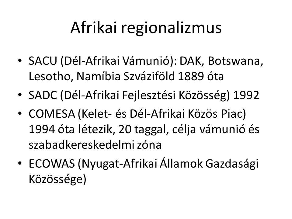 Afrikai regionalizmus