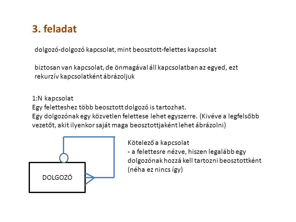 3. feladat dolgozó-dolgozó kapcsolat, mint beosztott-felettes kapcsolat.
