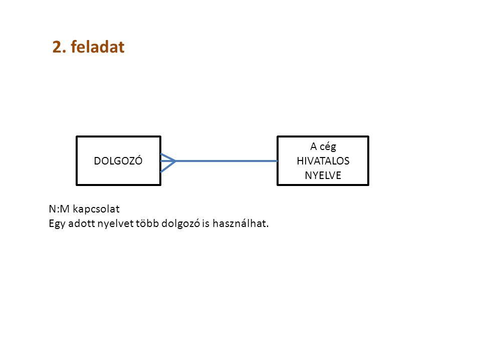 2. feladat A cég HIVATALOS DOLGOZÓ NYELVE N:M kapcsolat