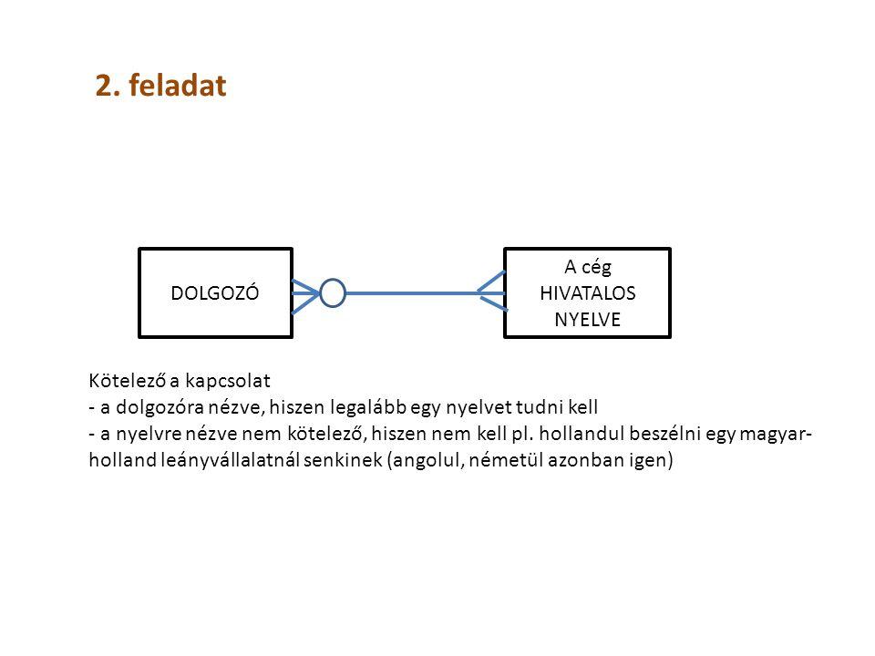 2. feladat A cég HIVATALOS DOLGOZÓ NYELVE Kötelező a kapcsolat