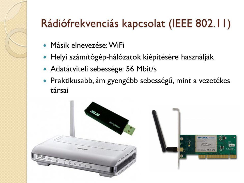 Rádiófrekvenciás kapcsolat (IEEE 802.11)