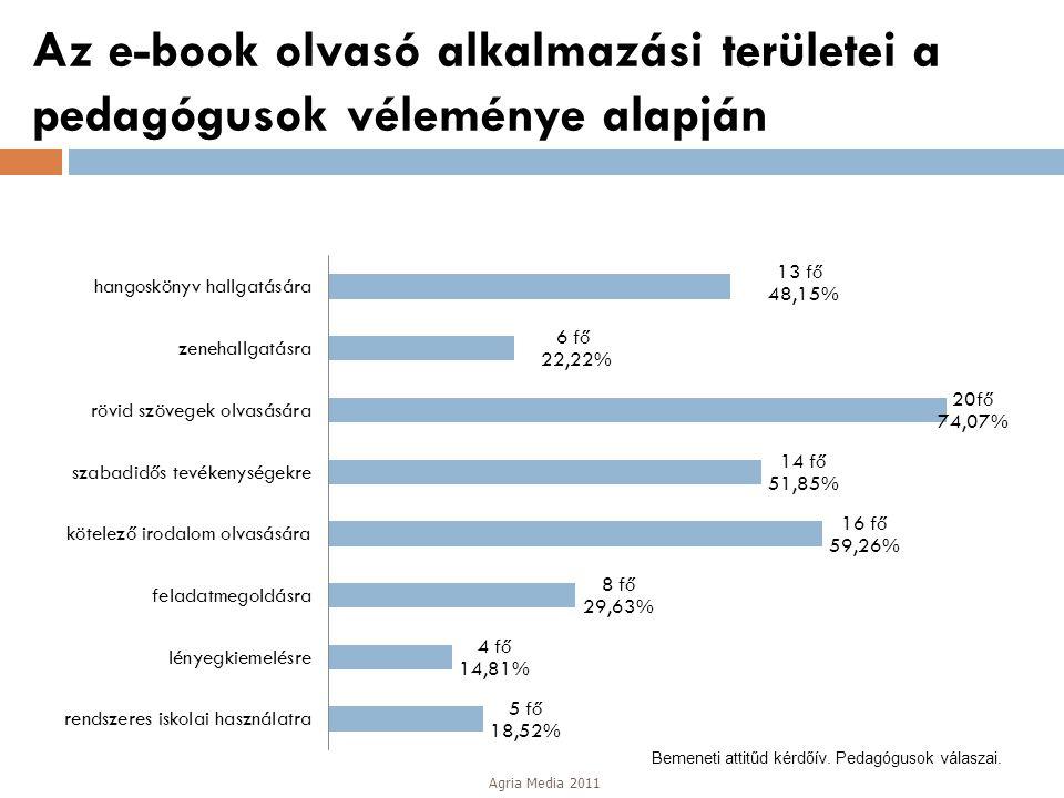 Az e-book olvasó alkalmazási területei a pedagógusok véleménye alapján
