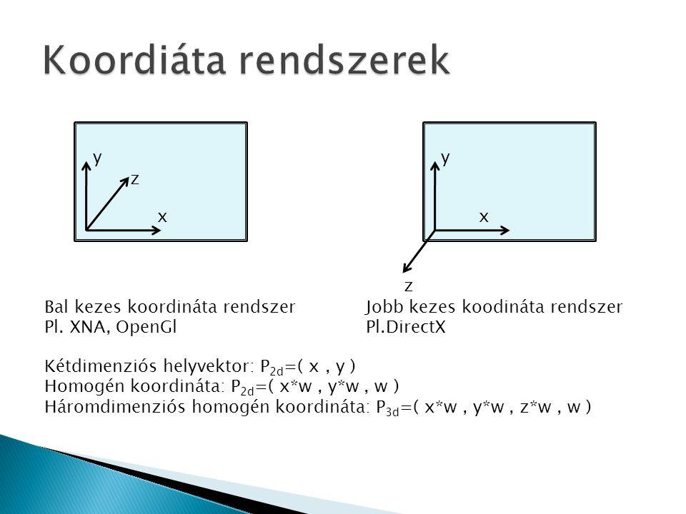 Koordiáta rendszerek y y z x x z Bal kezes koordináta rendszer