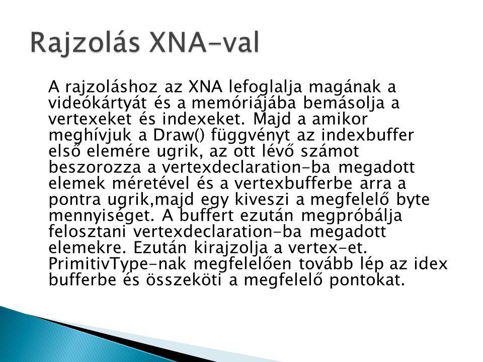 Rajzolás XNA-val
