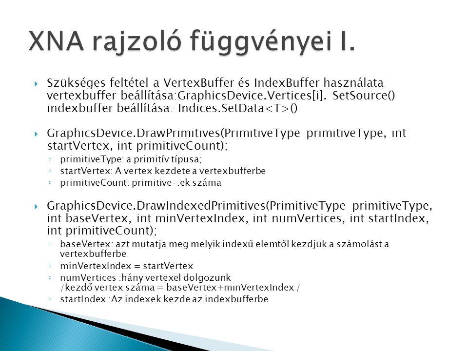 XNA rajzoló függvényei I.