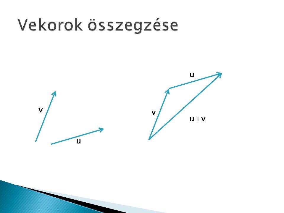Vekorok összegzése u v v u+v u