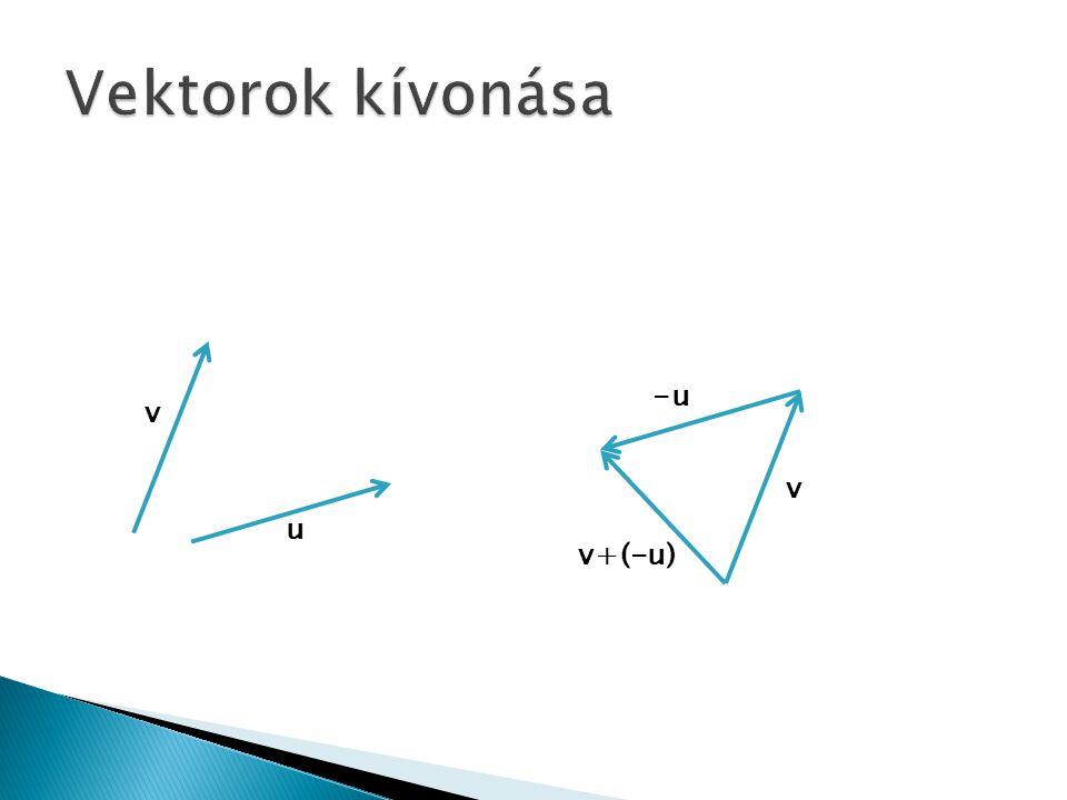 Vektorok kívonása -u v v u v+(-u)